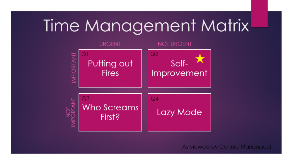 Time Management Matrix-star